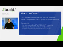The complete developer's guide to the SkyDrive API