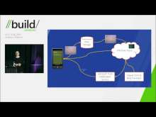 Building device &amp; cloud apps