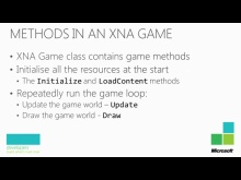 Windows Phone: From Idea to Published Game in 75 minutes