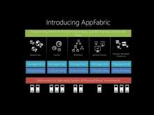 A Lap around Windows Azure AppFabric