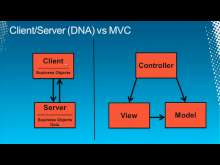 MVC,MVP and MVVM: A Comparison of Architectural Patterns