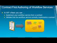 Workflow in Windows Azure AppFabric