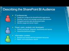 Creating Self-Service Analytic BI Applications with Microsoft SharePoint 2010