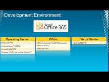 Exploring the Office Developer Story in Microsoft Office 365