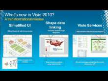 IT-Centric Dashboards in Minutes with Microsoft SharePoint 2010 Using Microsoft Visio/Visio Services