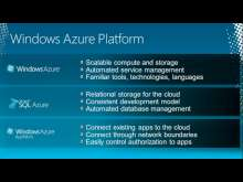 Taking Office to the Cloud: Integrating Microsoft Office 2010 and Windows Azure