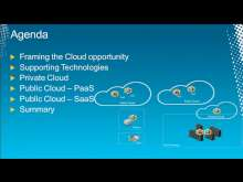 Identity &amp; Access and Cloud: Better Together