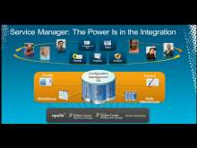 Microsoft System Center Service Manager: A Deep Dive on How to Automate ITIL or MOF