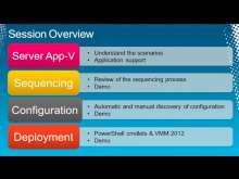 Understanding Server App-V,Sequencing and Deploying Datacenter Applications