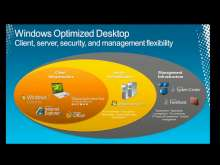 Deploying the Core Optimized Desktop with Microsoft Deployment Toolkit 2010 and Microsoft System Center Configuration Manager